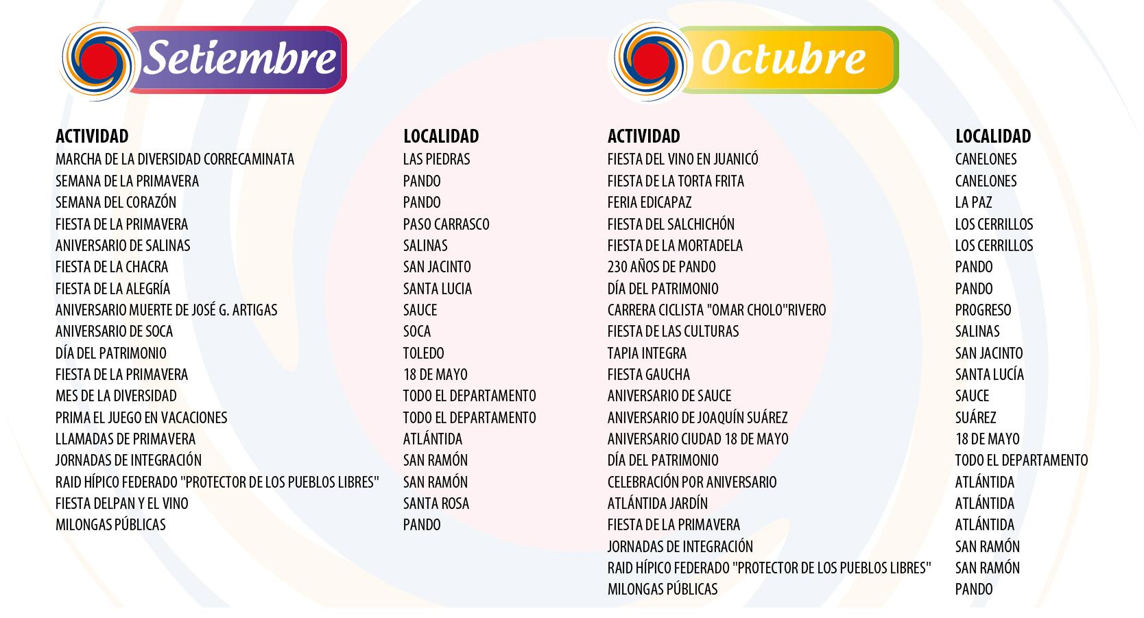 Fiestas Canarias - Setiembre / Octubre